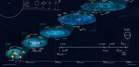 ТГПУ приглашает учителей на курсы повышения квалификации по астрономии