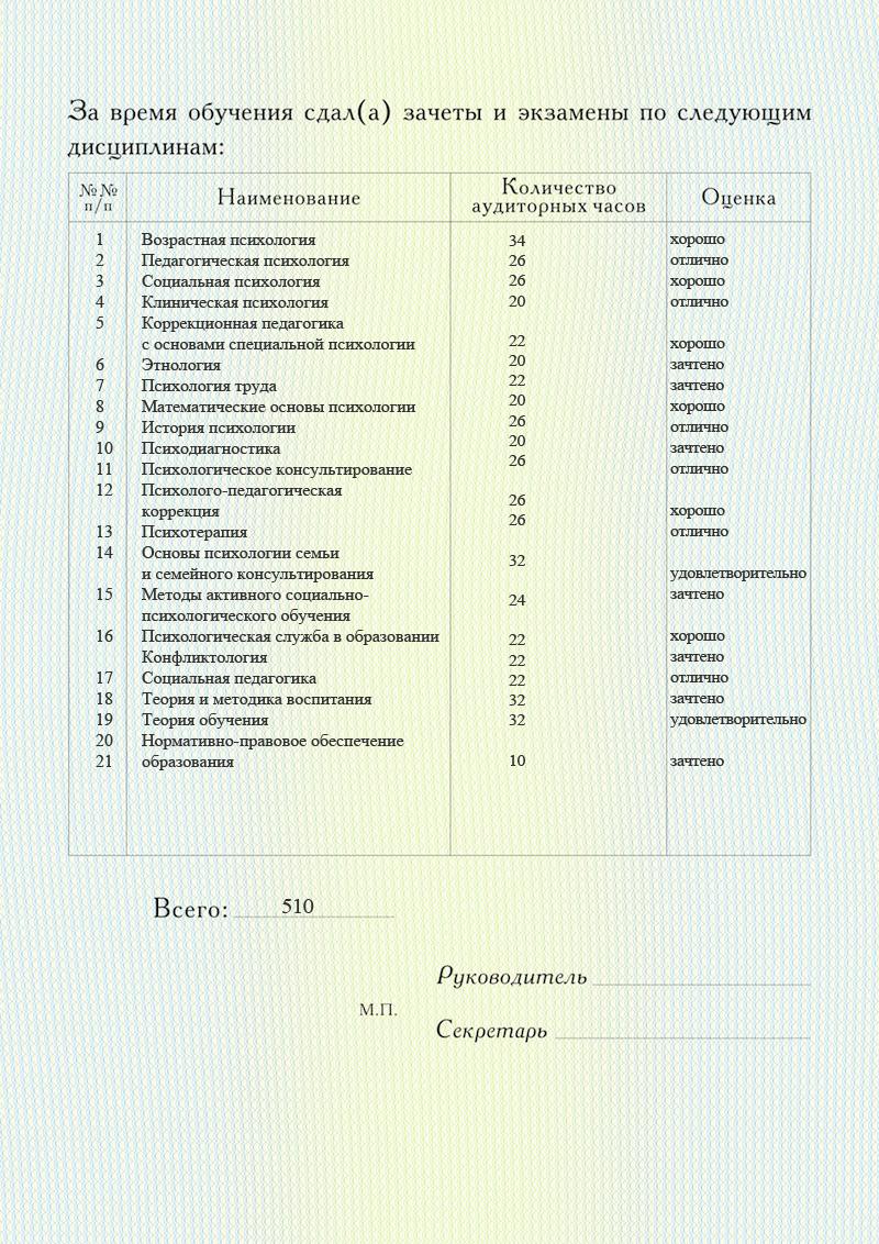 бланк план повышения квалификации педагогов